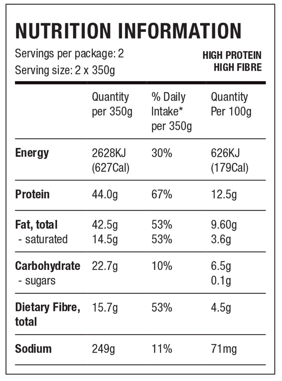 Smoked Peppered Beef Brisket Nutrition Information
