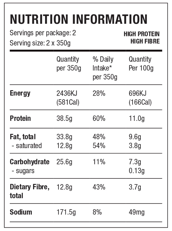 Smoked Pulled Pork Nutrition Information